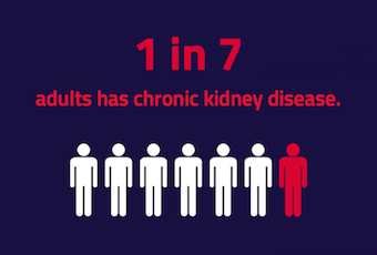 Kidney disease by the numbers